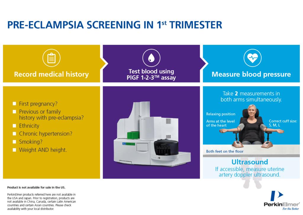 Pre-eclampsia Screening Protocol